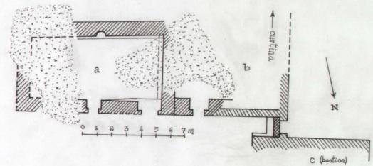 Foto 2: Cladiri si portita din punctul 9 (dupa planul lui I. Martian)